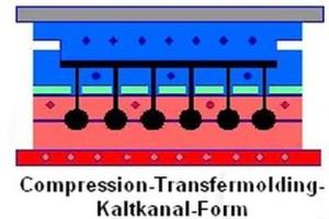 Com-Trans-Kalt