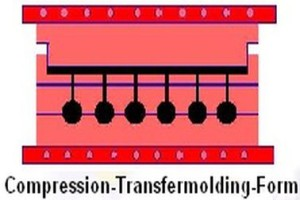 TransferCom